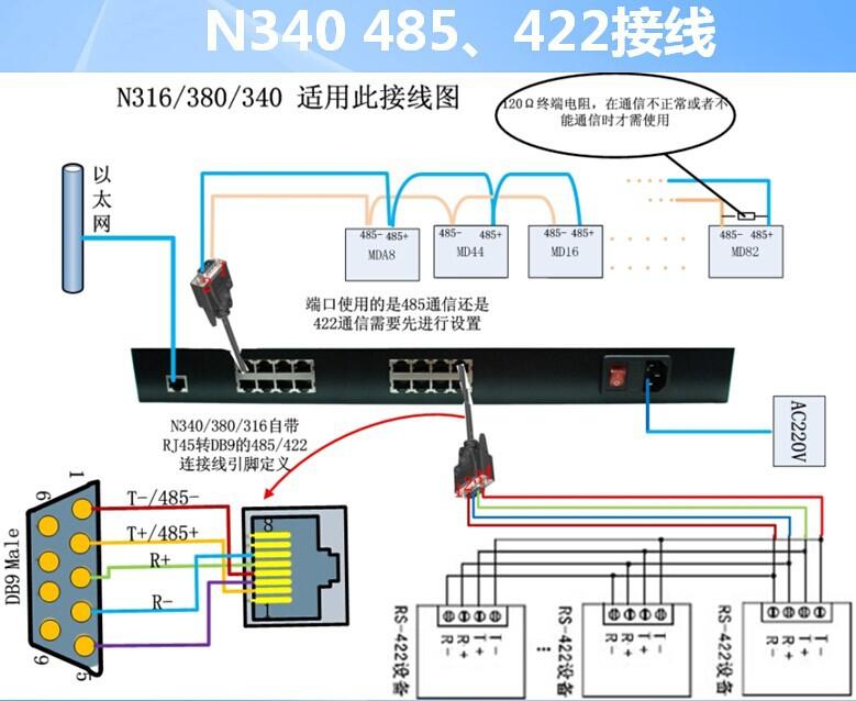 串口转网口产品的232接线图
