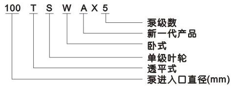 TSWA型号意义