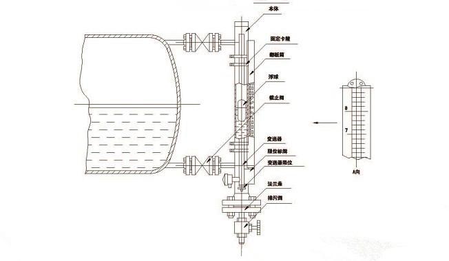 保温型磁翻板液位计短浴衣图纸日本图片
