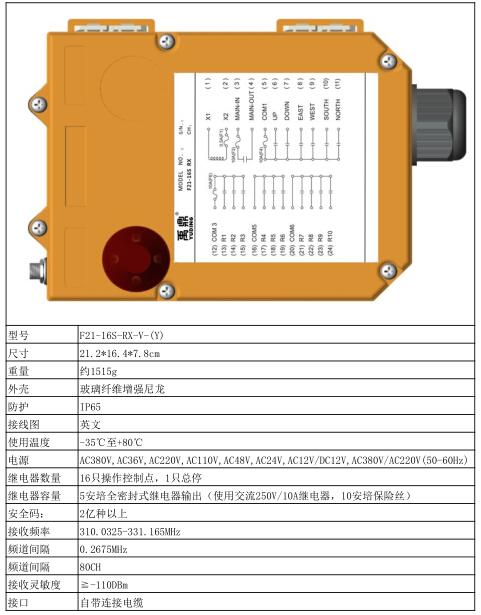 禹鼎工业遥控器F21 16S,起重机遥控器,天车行车遥控器,采矿机械